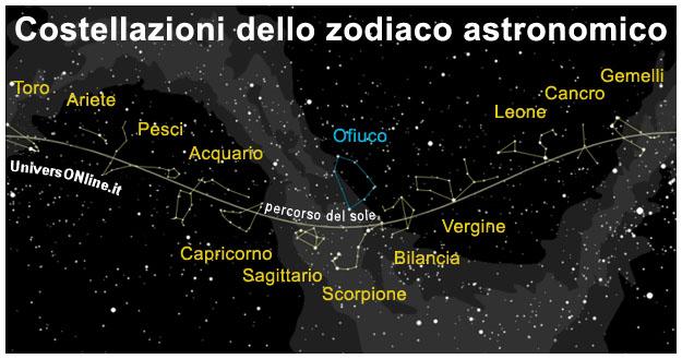 Risultati immagini per zodiaco costellazioni
