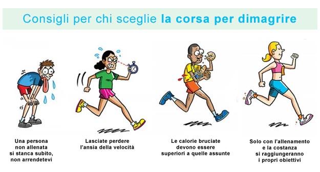 per perdere peso quanto bisogna correre