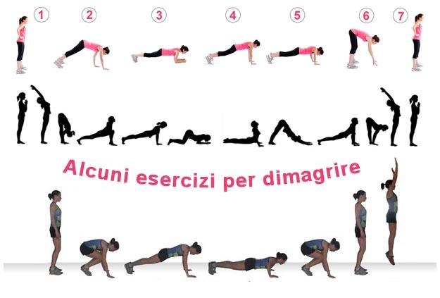 Perdere il peso per mezzo di risposte aerobics