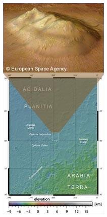 Volto di Cydonia: faccia su Marte