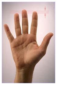 aggressivita dita mano Gli uomini primitivi che machi! Quanto a sesso non li batteva nessuno