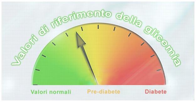 glicemia valori normali