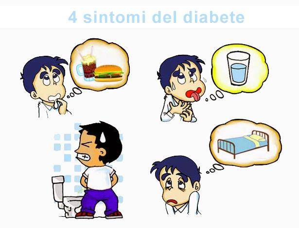 sintomi diabetes bambini guardería